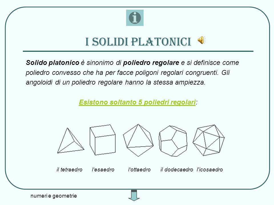I solidi platonici Solido platonico è sinonimo di poliedro regolare e si definisce come.
