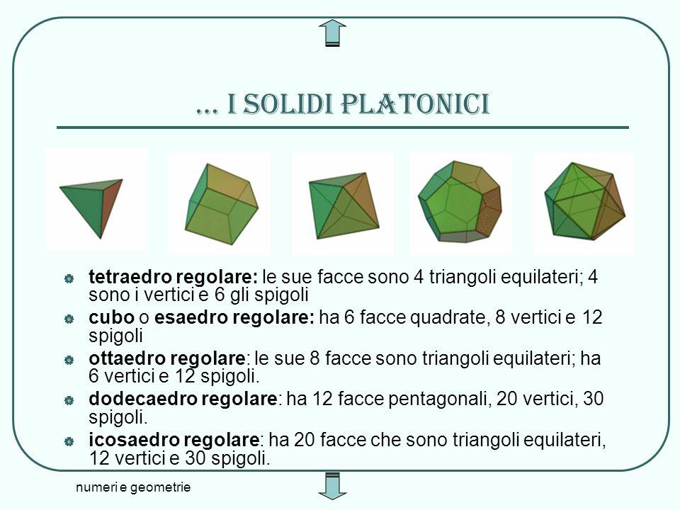 … I solidi platonici tetraedro regolare: le sue facce sono 4 triangoli equilateri; 4 sono i vertici e 6 gli spigoli.
