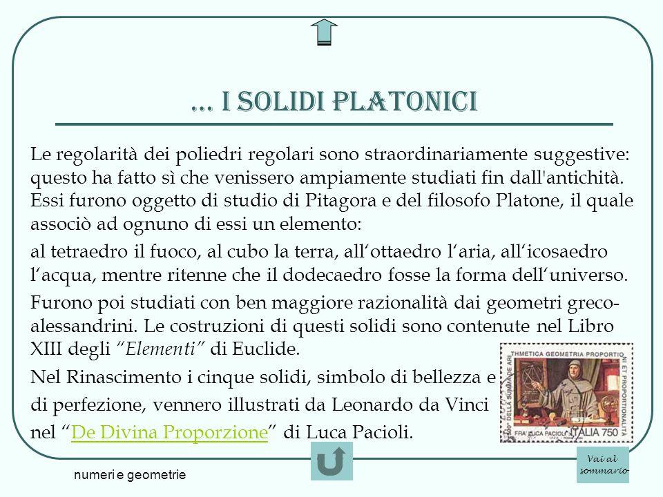 … I solidi platonici