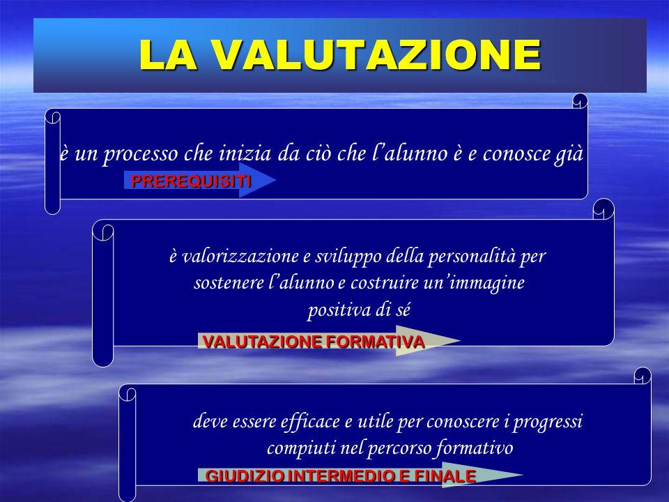 LA VALUTAZIONE è un processo che inizia da ciò che l'alunno è e conosce già. PREREQUISITI. è valorizzazione e sviluppo della personalità per.