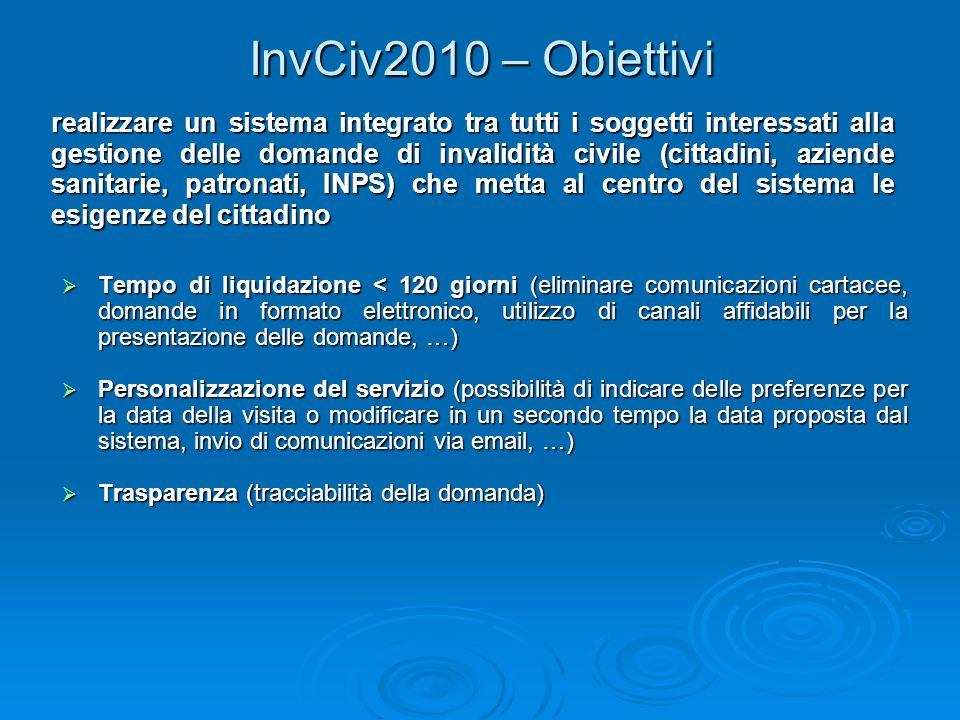 InvCiv2010 – Obiettivi