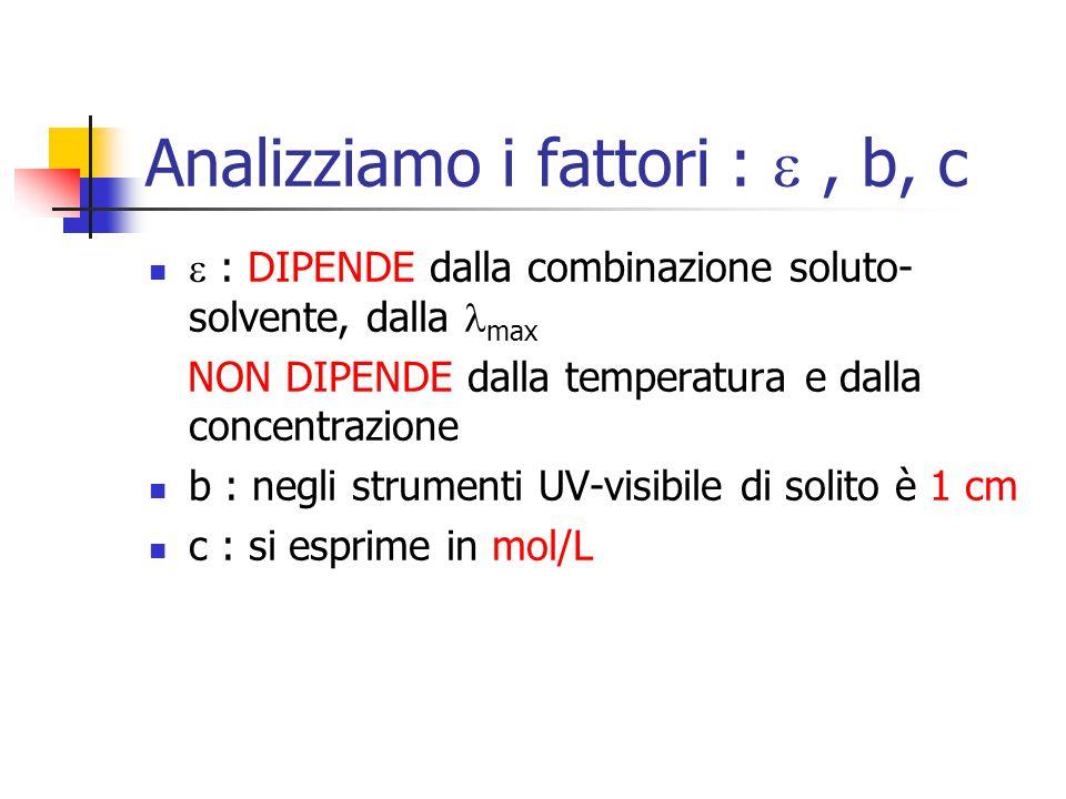 Analizziamo i fattori :  , b, c