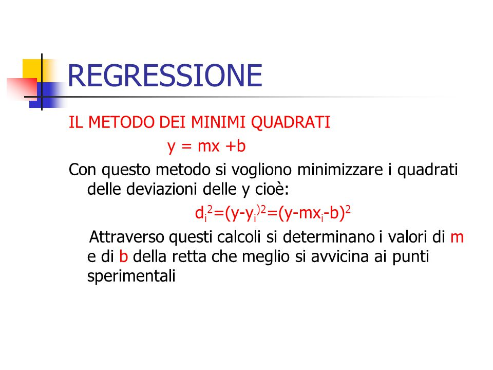 REGRESSIONE IL METODO DEI MINIMI QUADRATI y = mx +b