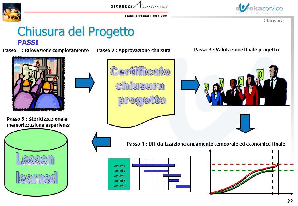 Passo 3 : Valutazione finale progetto