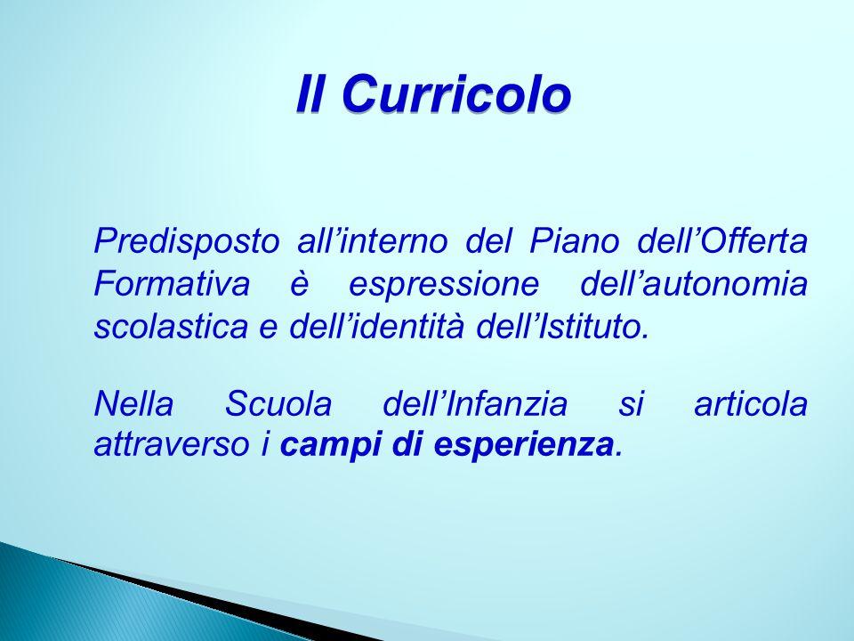 Il Curricolo IPredisposto all'interno del Piano dell'Offerta Formativa è espressione dell'autonomia scolastica e dell'identità dell'Istituto.
