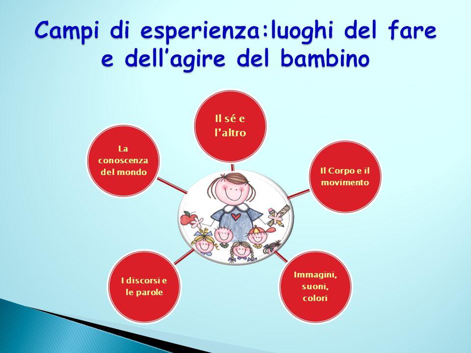 Campi di esperienza:luoghi del fare e dell'agire del bambino