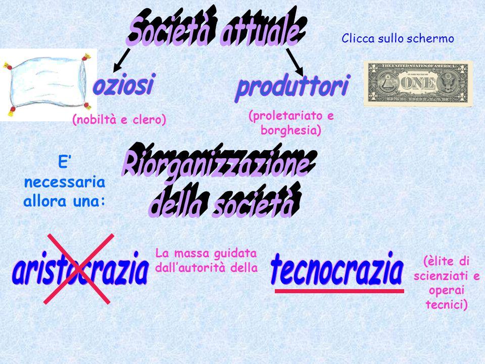 Società attuale oziosi produttori Riorganizzazione della società