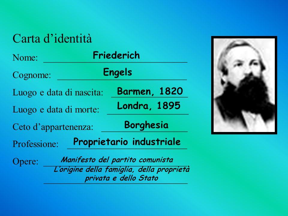 Carta d'identità Nome: ______________________________
