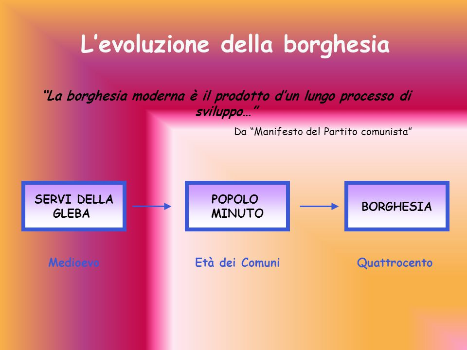 L'evoluzione della borghesia