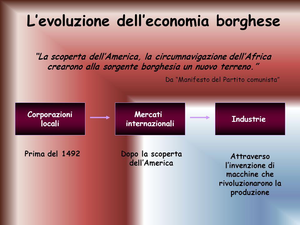 L'evoluzione dell'economia borghese
