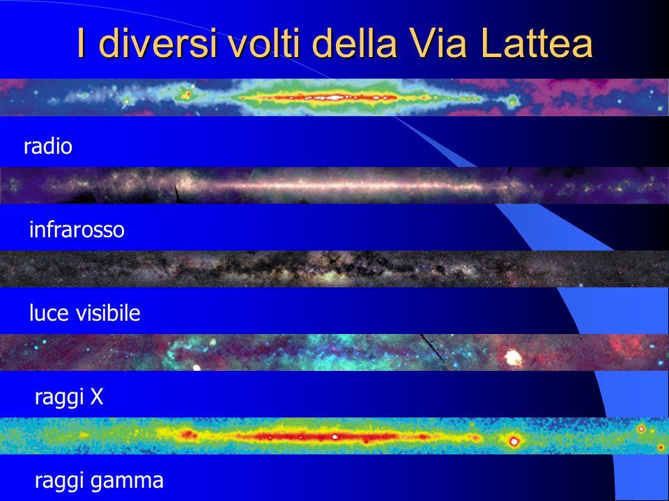 I diversi volti della Via Lattea