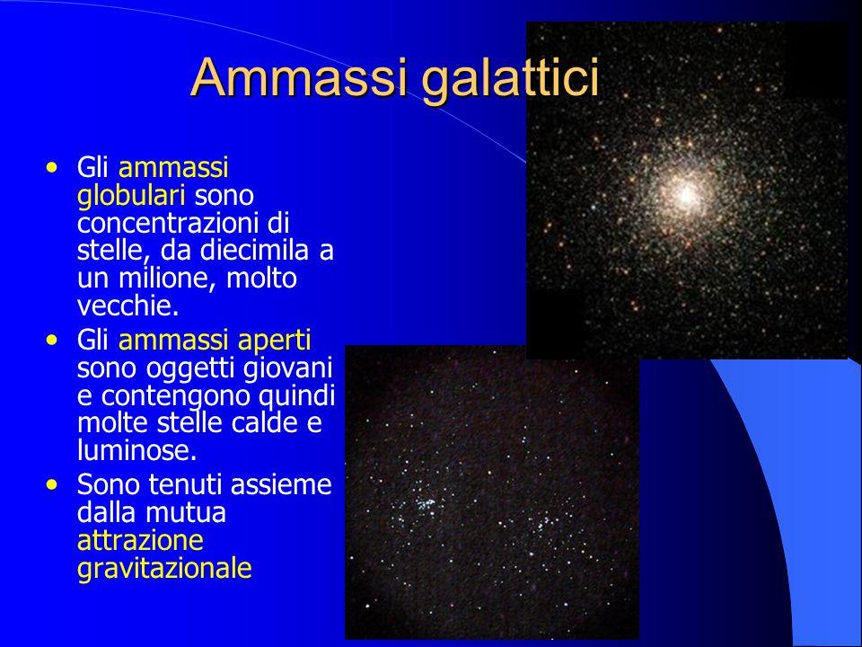Ammassi galattici Gli ammassi globulari sono concentrazioni di stelle, da diecimila a un milione, molto vecchie.