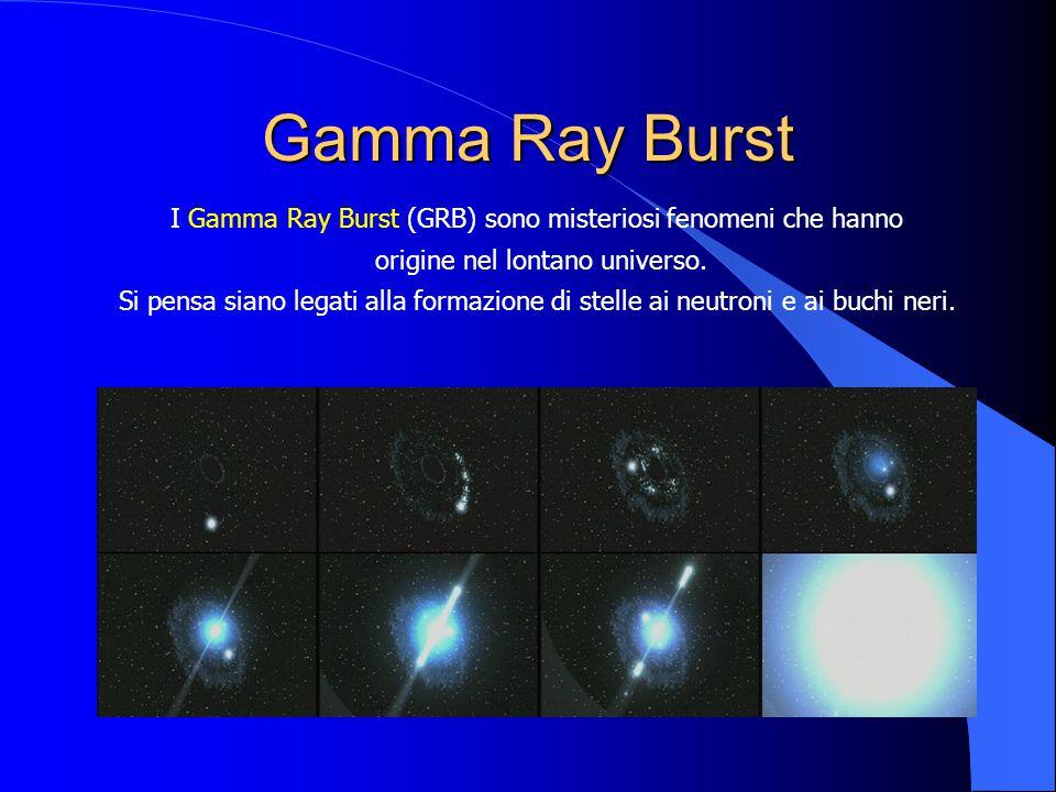 Gamma Ray Burst I Gamma Ray Burst (GRB) sono misteriosi fenomeni che hanno. origine nel lontano universo.