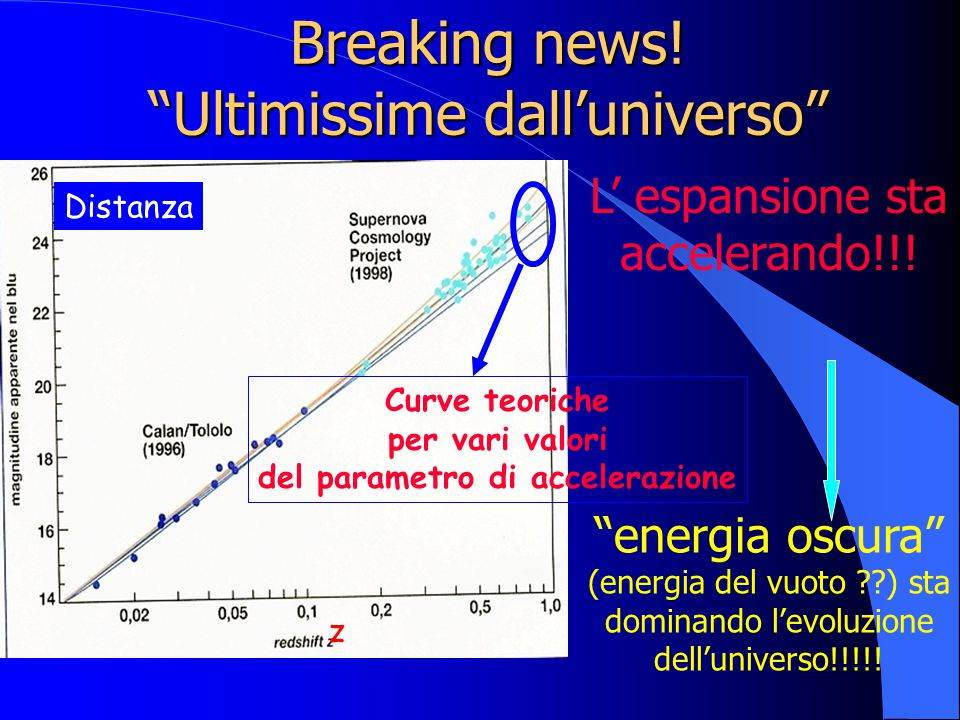 Breaking news! Ultimissime dall'universo