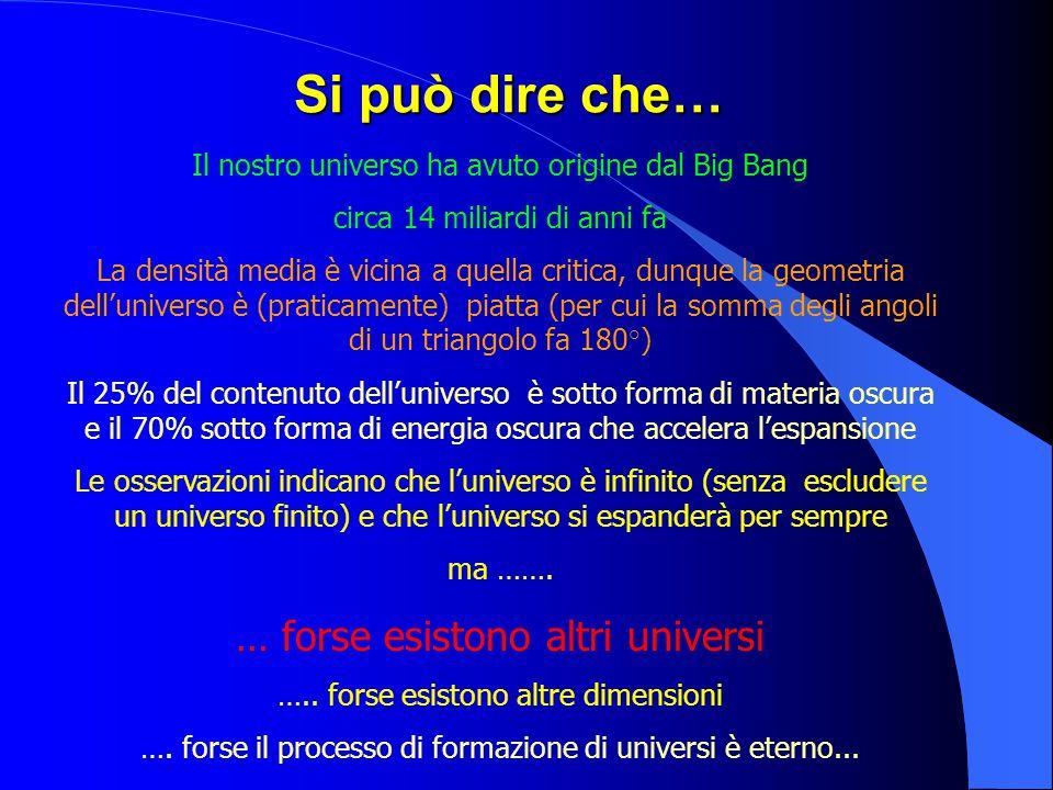 Si può dire che… … forse esistono altri universi