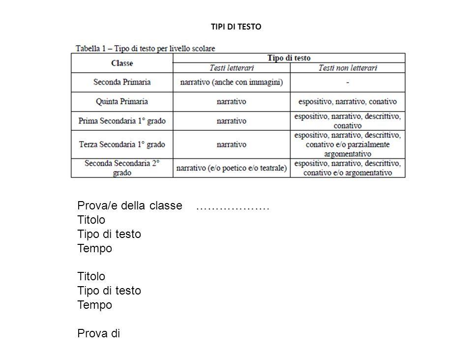 Prova/e della classe ………………. Titolo Tipo di testo Tempo