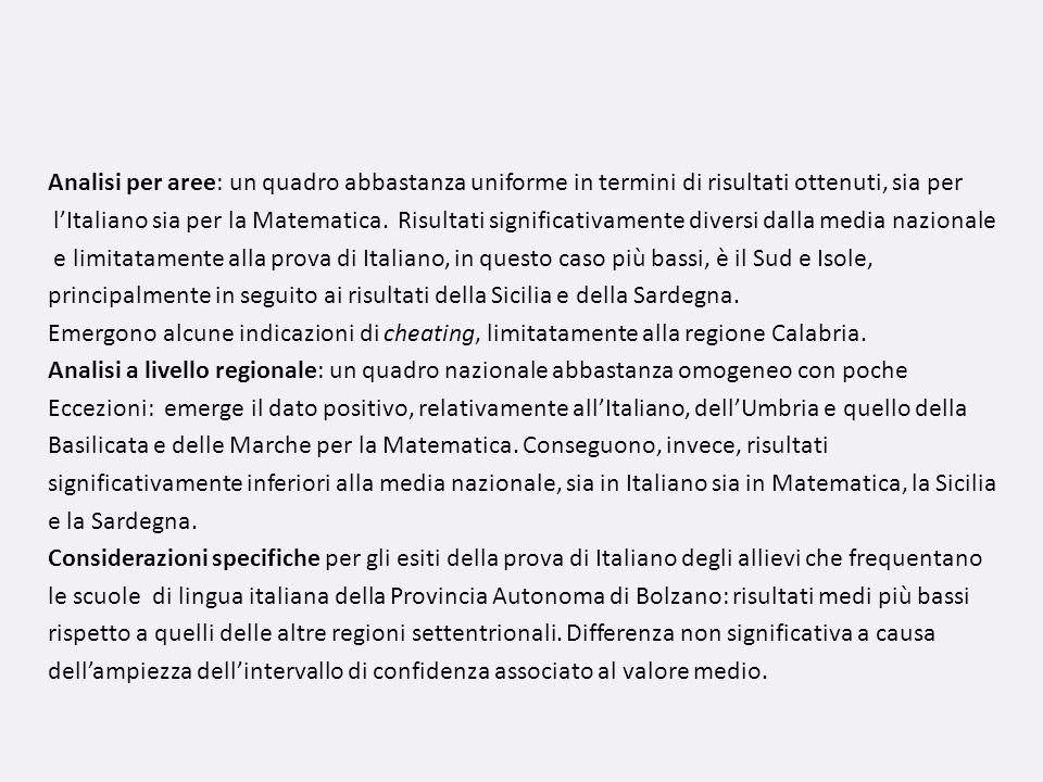 Analisi per aree: un quadro abbastanza uniforme in termini di risultati ottenuti, sia per l'Italiano sia per la Matematica.