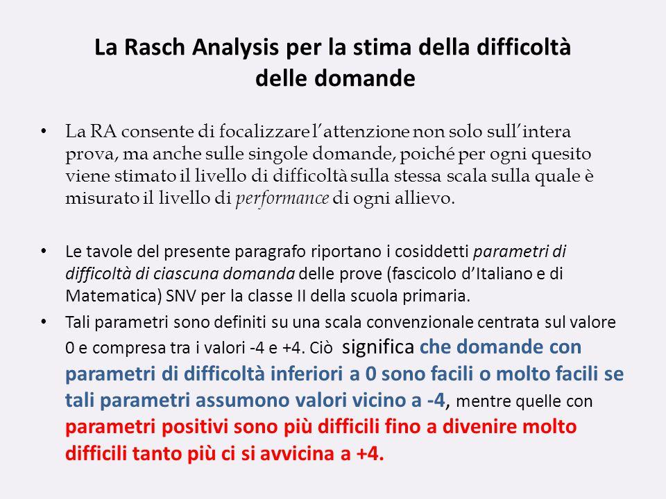 La Rasch Analysis per la stima della difficoltà delle domande
