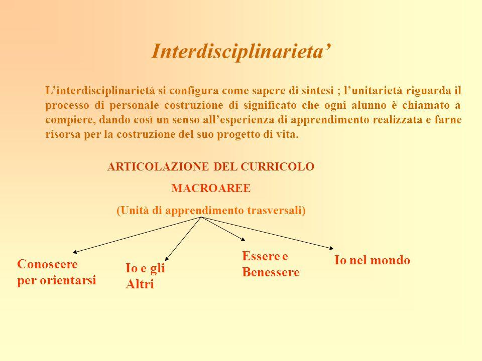 Interdisciplinarieta'