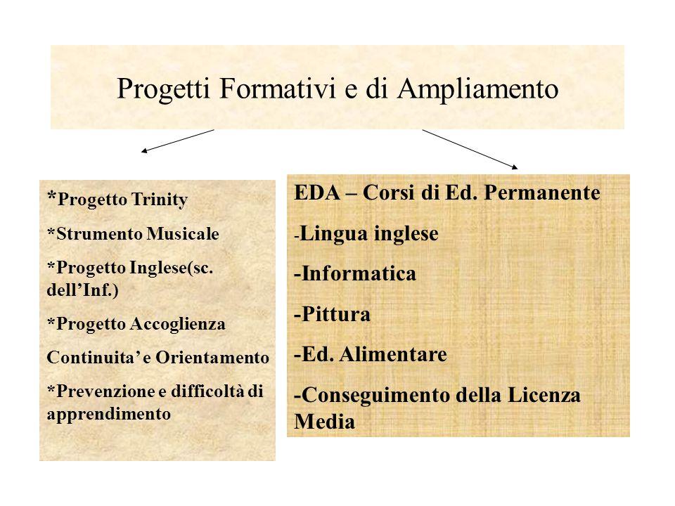 Progetti Formativi e di Ampliamento