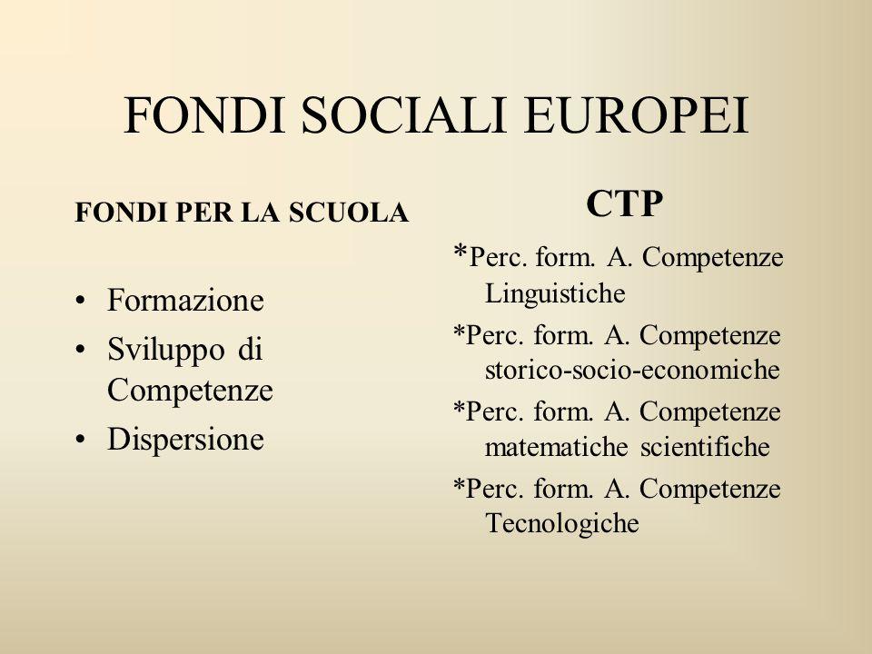 FONDI SOCIALI EUROPEI CTP *Perc. form. A. Competenze Linguistiche