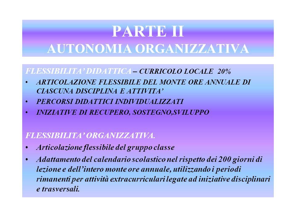 PARTE II AUTONOMIA ORGANIZZATIVA