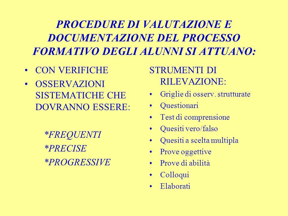 PROCEDURE DI VALUTAZIONE E DOCUMENTAZIONE DEL PROCESSO FORMATIVO DEGLI ALUNNI SI ATTUANO: