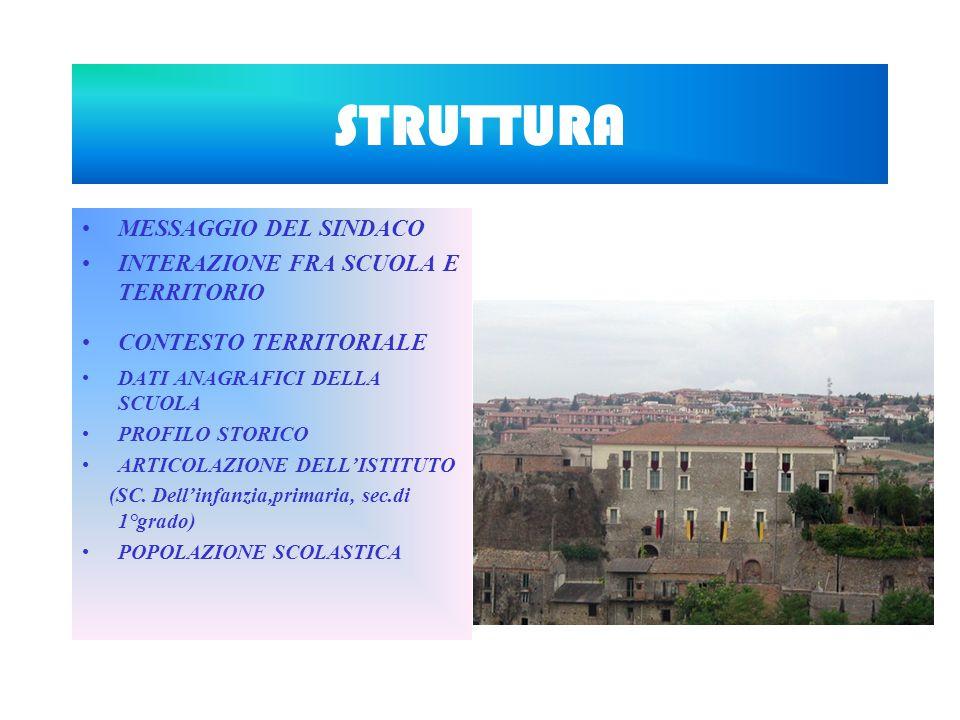 STRUTTURA MESSAGGIO DEL SINDACO INTERAZIONE FRA SCUOLA E TERRITORIO