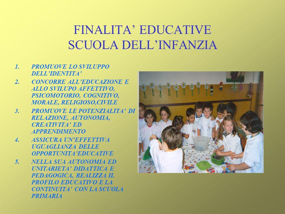 FINALITA' EDUCATIVE SCUOLA DELL'INFANZIA