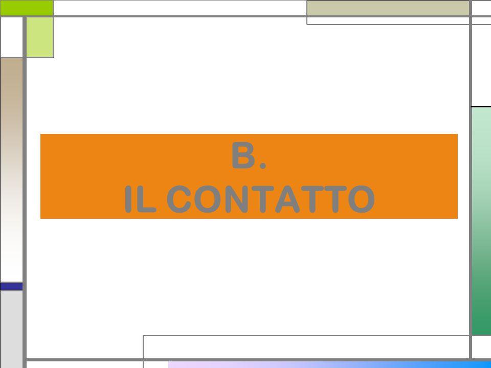 B. IL CONTATTO
