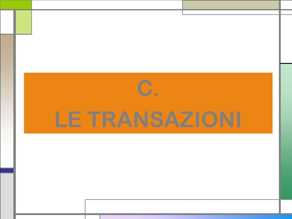 C. LE TRANSAZIONI