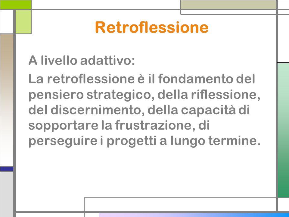 Retroflessione
