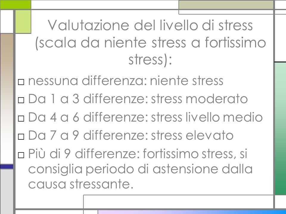 Valutazione del livello di stress (scala da niente stress a fortissimo stress):