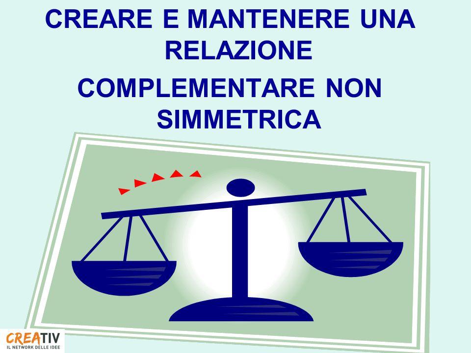 CREARE E MANTENERE UNA RELAZIONE COMPLEMENTARE NON SIMMETRICA