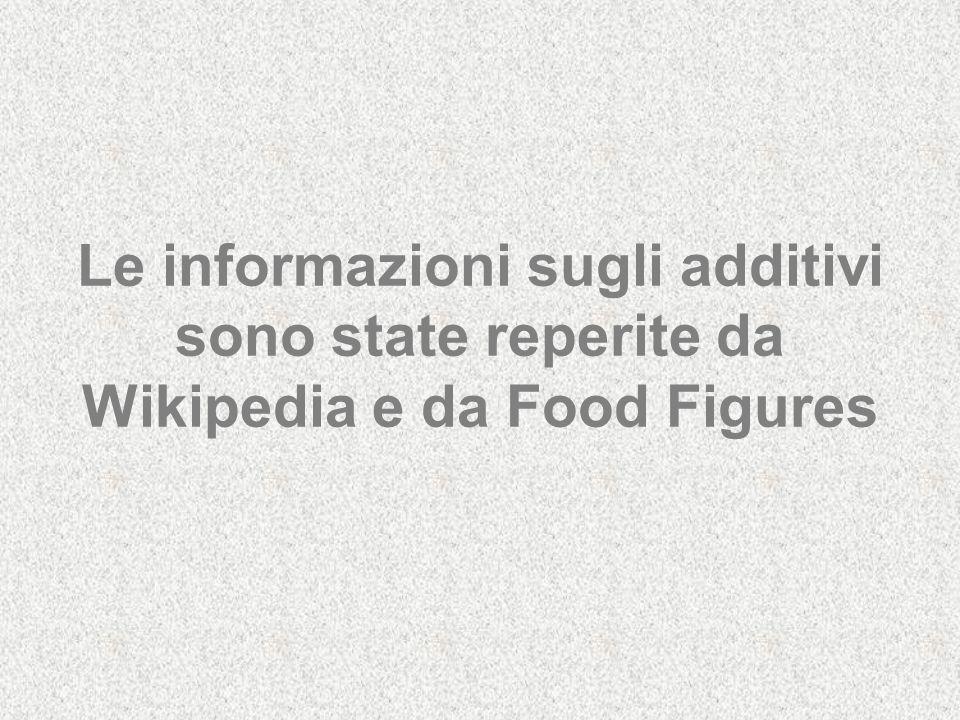 Le informazioni sugli additivi sono state reperite da Wikipedia e da Food Figures