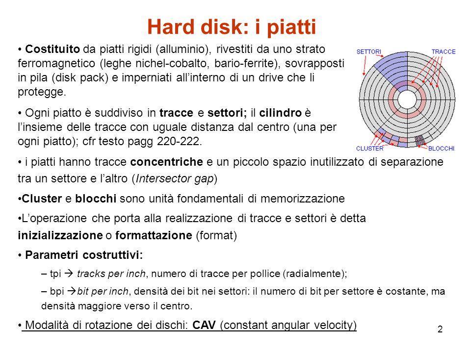 Hard disk: i piatti