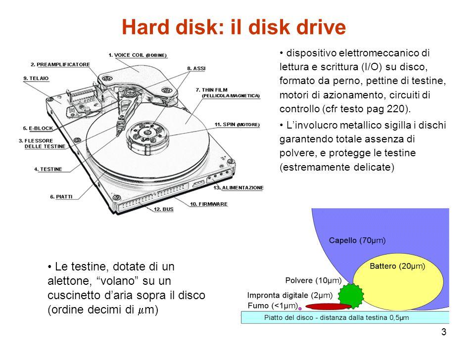 Hard disk: il disk drive