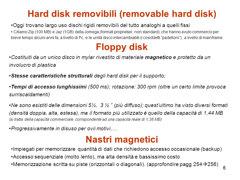 Hard disk removibili (removable hard disk)