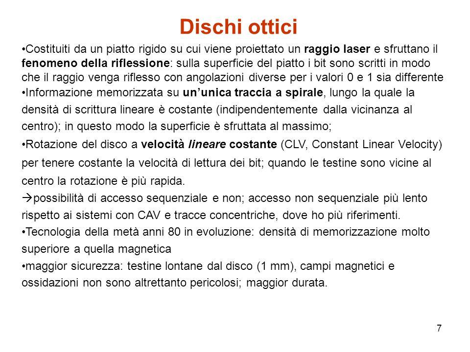 Dischi ottici