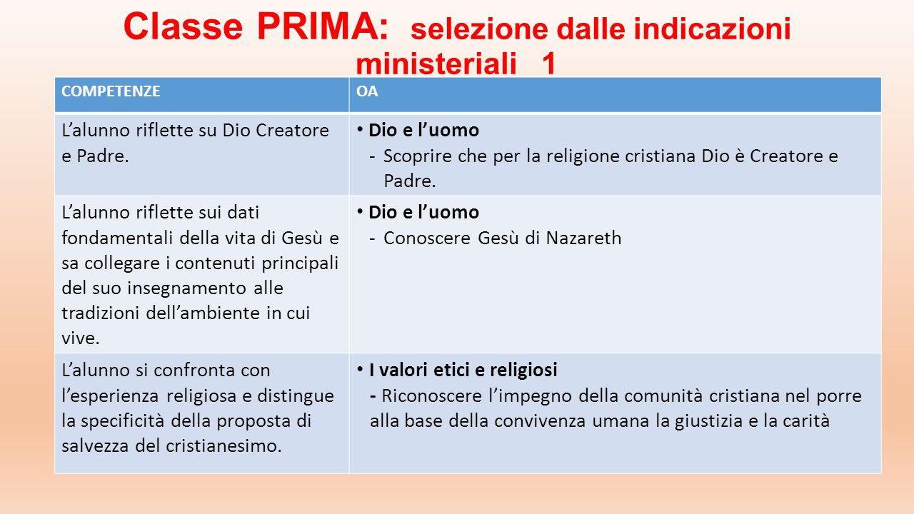 Classe PRIMA: selezione dalle indicazioni ministeriali 1