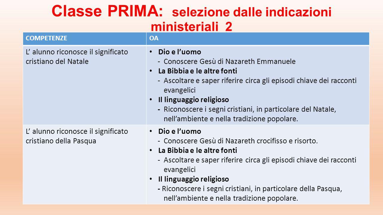 Classe PRIMA: selezione dalle indicazioni ministeriali 2