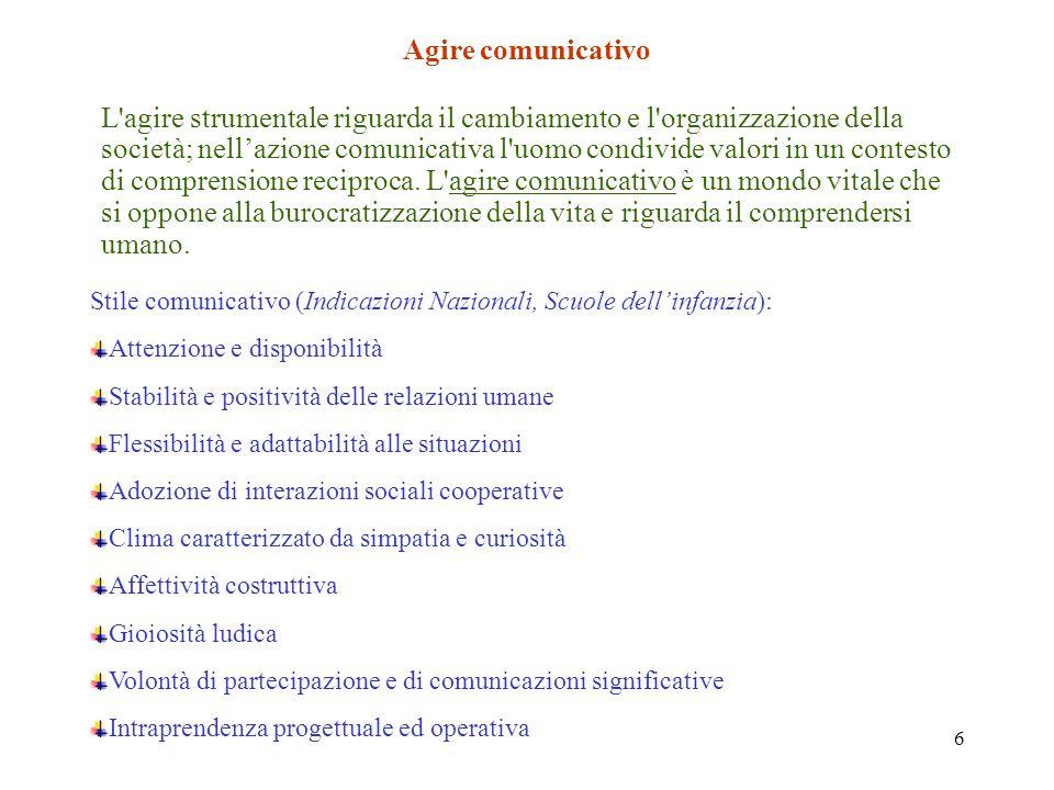 Agire comunicativo