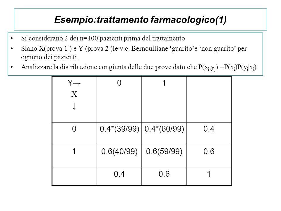 Esempio:trattamento farmacologico(1)