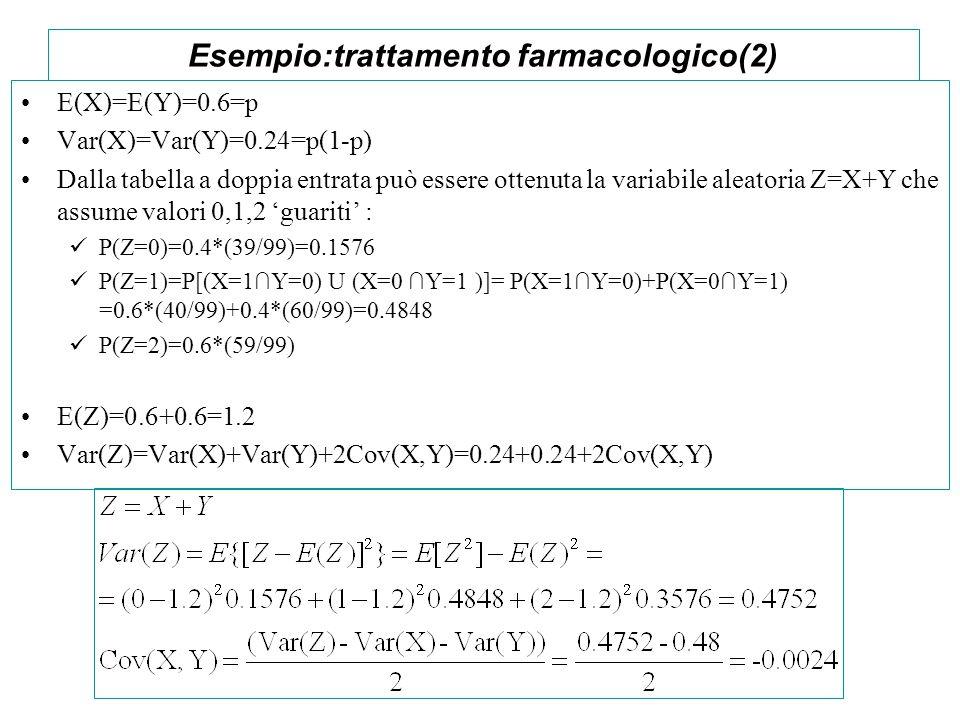 Esempio:trattamento farmacologico(2)