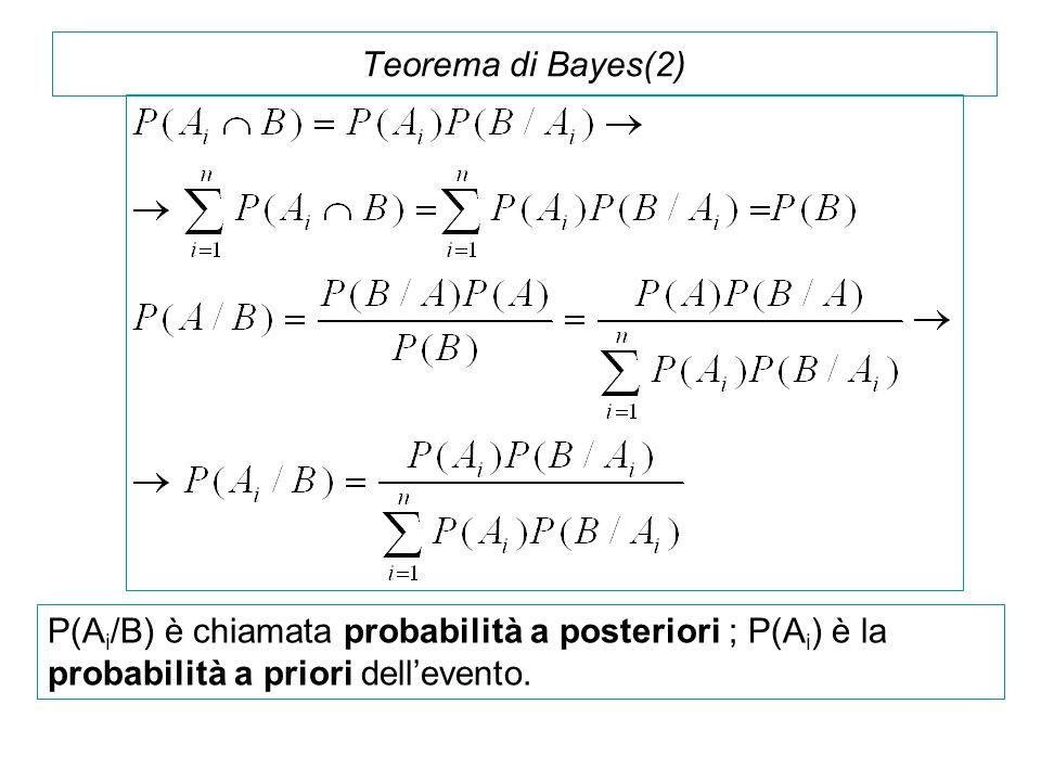Teorema di Bayes(2) P(Ai/B) è chiamata probabilità a posteriori ; P(Ai) è la probabilità a priori dell'evento.