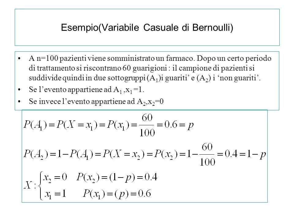 Esempio(Variabile Casuale di Bernoulli)