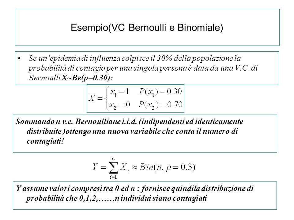 Esempio(VC Bernoulli e Binomiale)