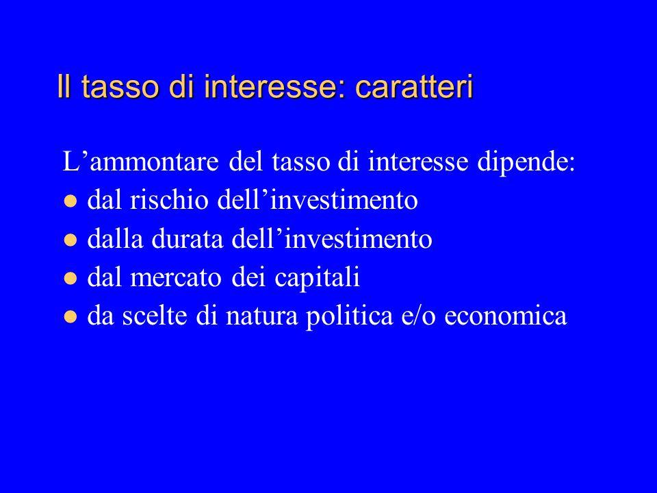 Il tasso di interesse: caratteri