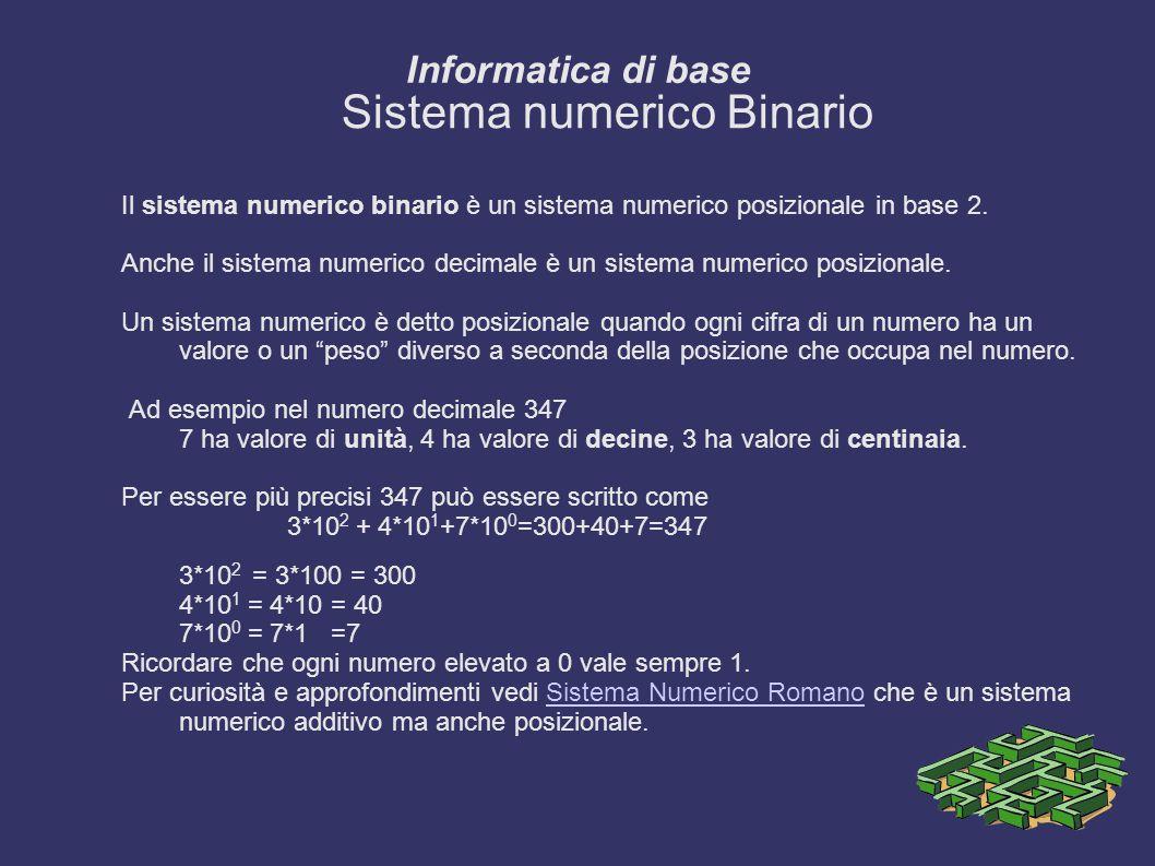 Sistema numerico Binario
