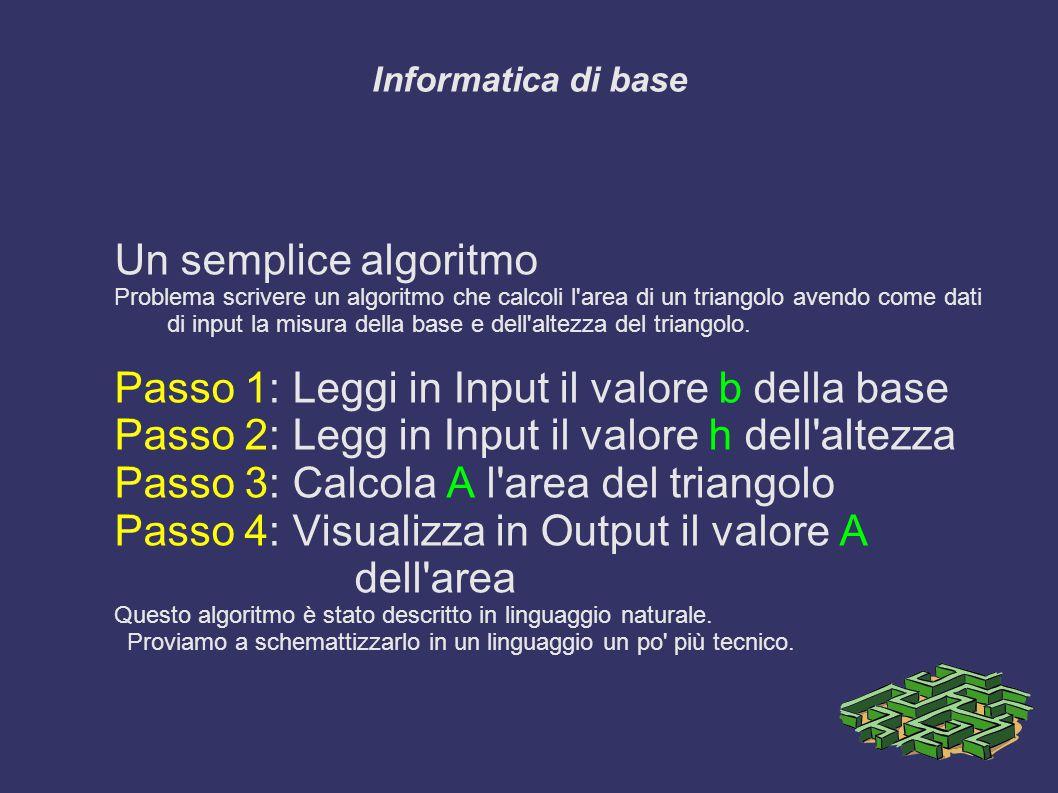 Passo 1: Leggi in Input il valore b della base